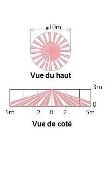 D tecteur de mouvement pour plafond 7380r dmt atlantic 39 s - Prise detecteur de presence ...