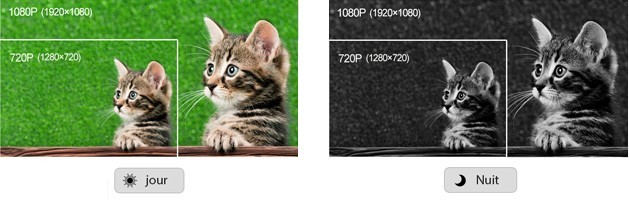 Kit videosurveillance Foscam