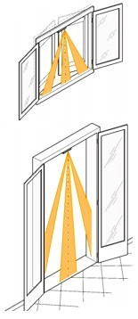 Détecteur de mouvement à balayage vertical pour alarme Mhouse