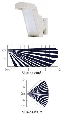 Description Optex HX-40RAM