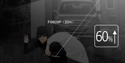 Caméra IP sans fil - Foscam